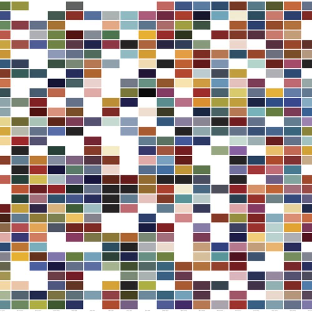 Diane Rosenblum, Gerhard Richter Painting 1986 - 2009