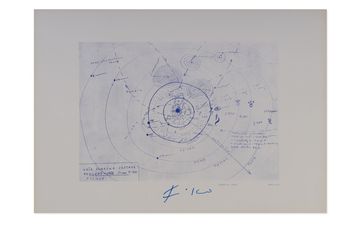 "<span class=""artist""><strong>STANO FILKO</strong></span>, <span class=""title""><em>Concept Cosmos. Manual for Constructing Our Solar System</em>, 1968</span>"
