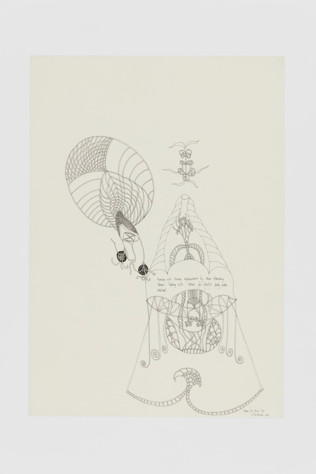 Ann CHURCHILL Thurs 23 May 74 Ascension Day (Daily drawings), 1974 Pen on paper 29.7 x 20.9 cm