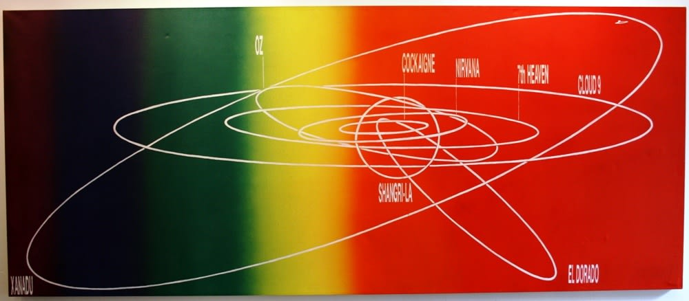 Simon Patterson Zoetrope, 1997 Signed, Titled and Dated on verso Acrylic on Canvas 66.5 x 183.2 cm