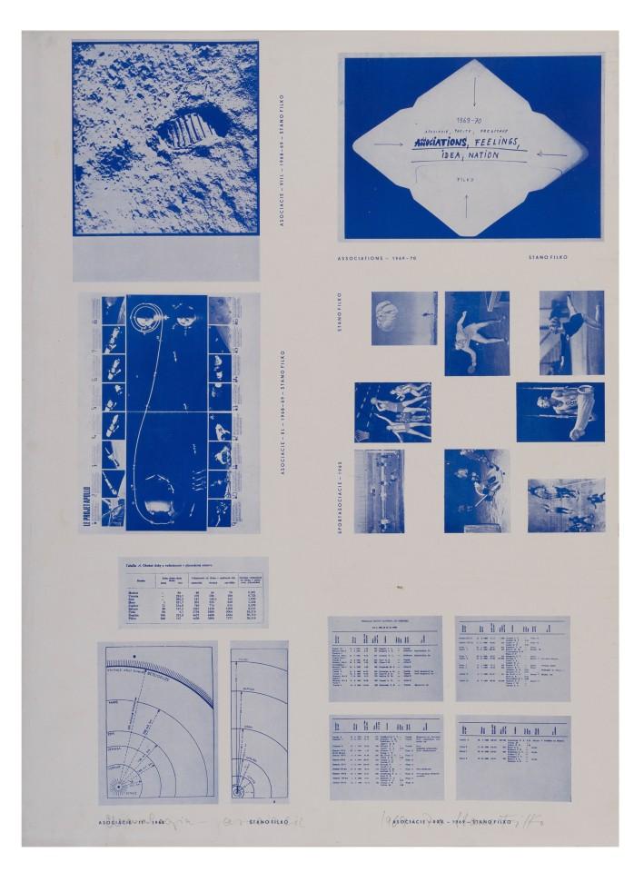 STANO FILKO, Chronology - Associations, 1968 - 1970