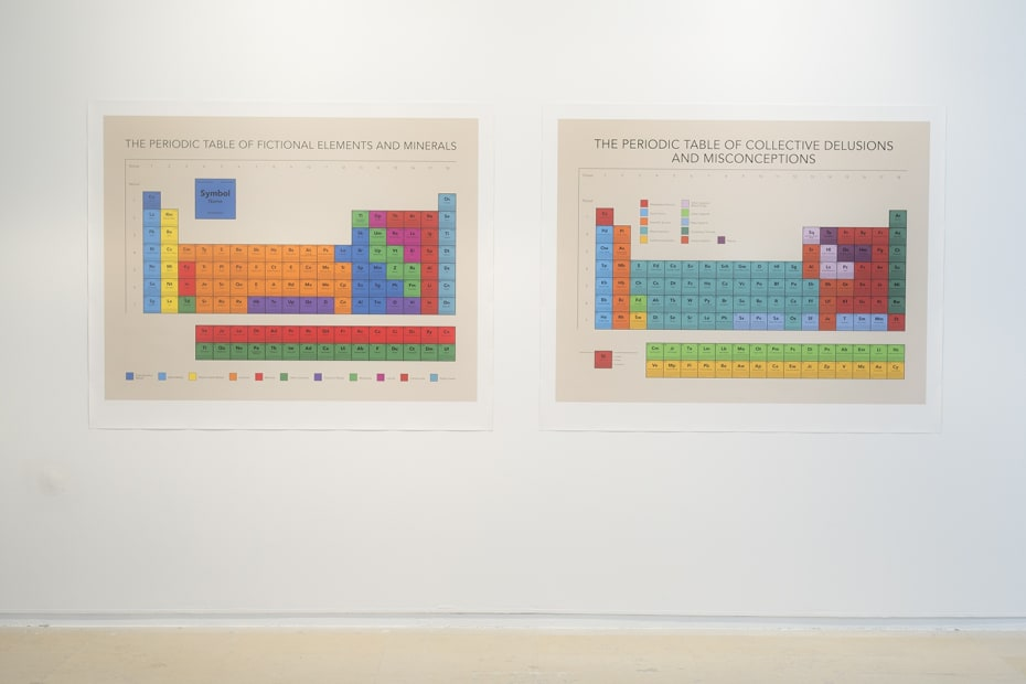 image of installation of Kurant periodic table