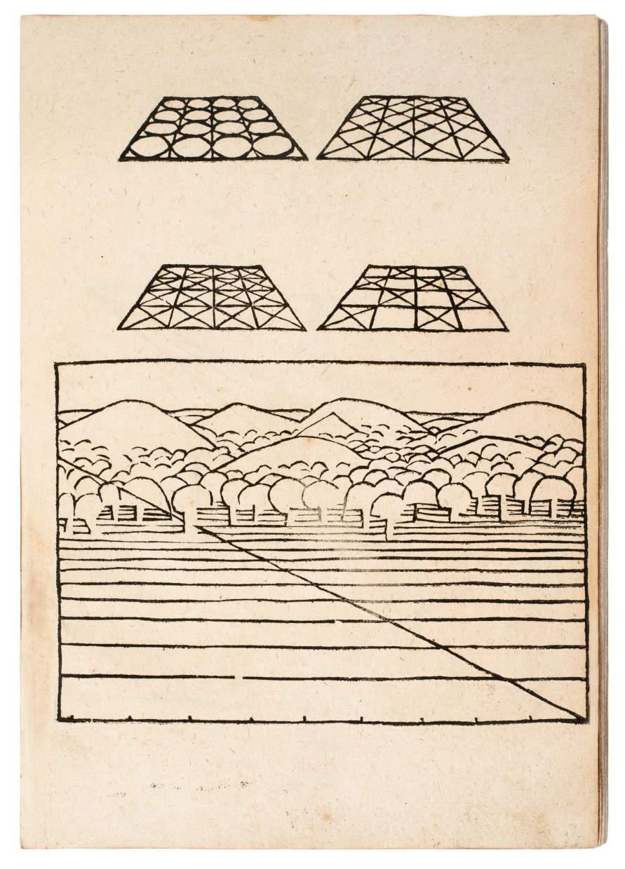 First German edition: Von der Kunst Perspectiva