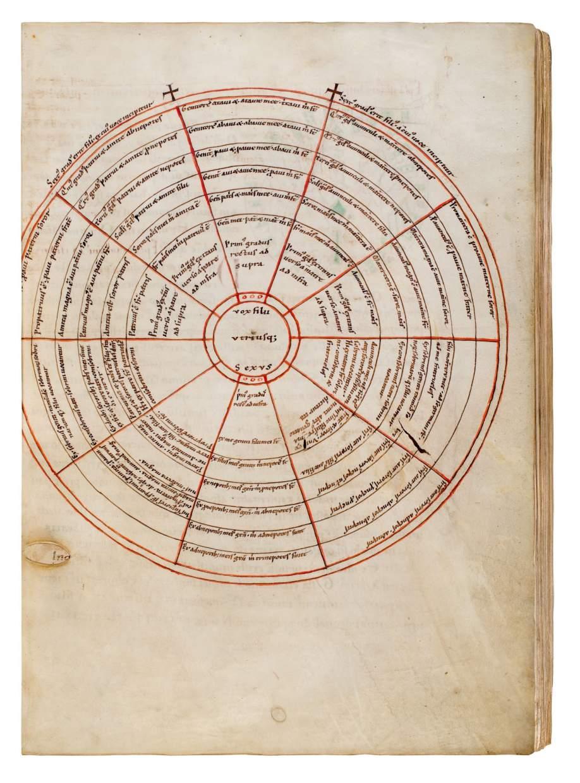 Isidore of Seville, Etymologiae, Books I-XX