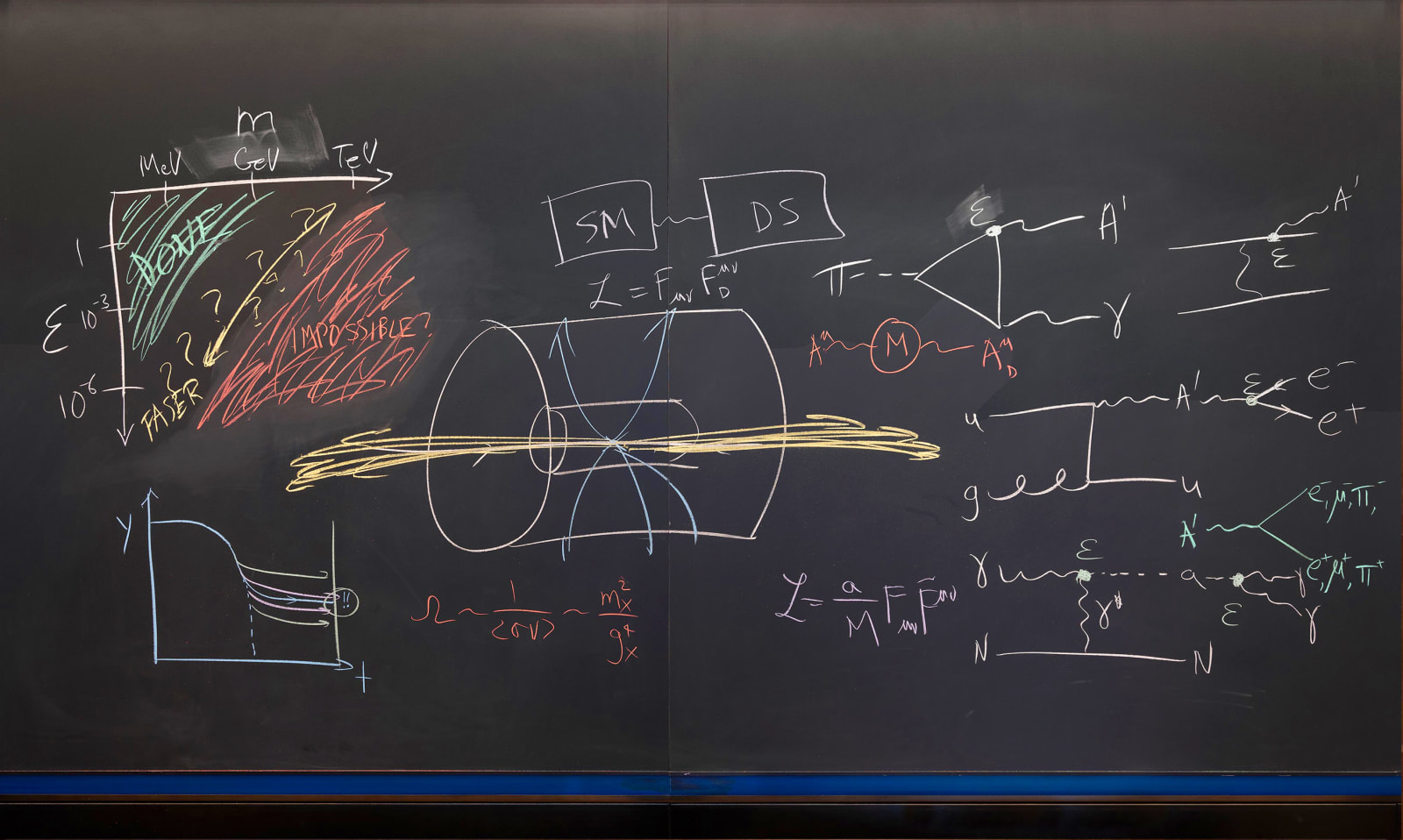 Formulas on chalkboard by mathematician Jonathan Feng, from the Do Not Erase series by Jessica Wynne
