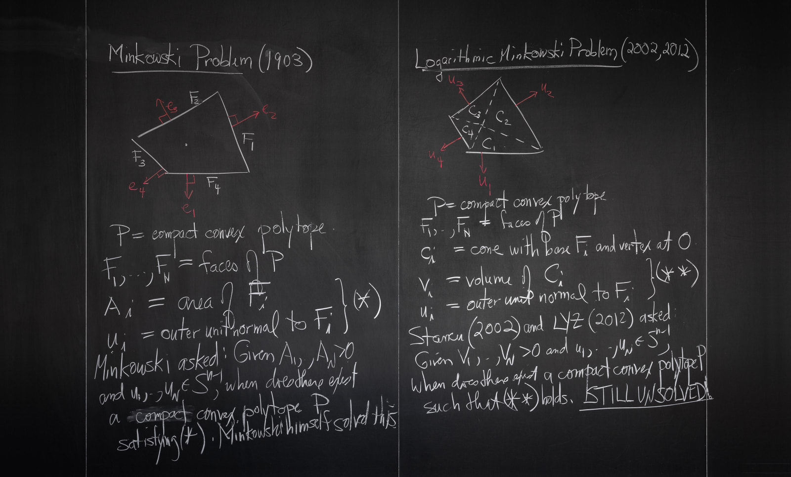 Chalkboard with formulas by mathematician Deane Yang, from the Do Not Erase series by Jessica Wynne