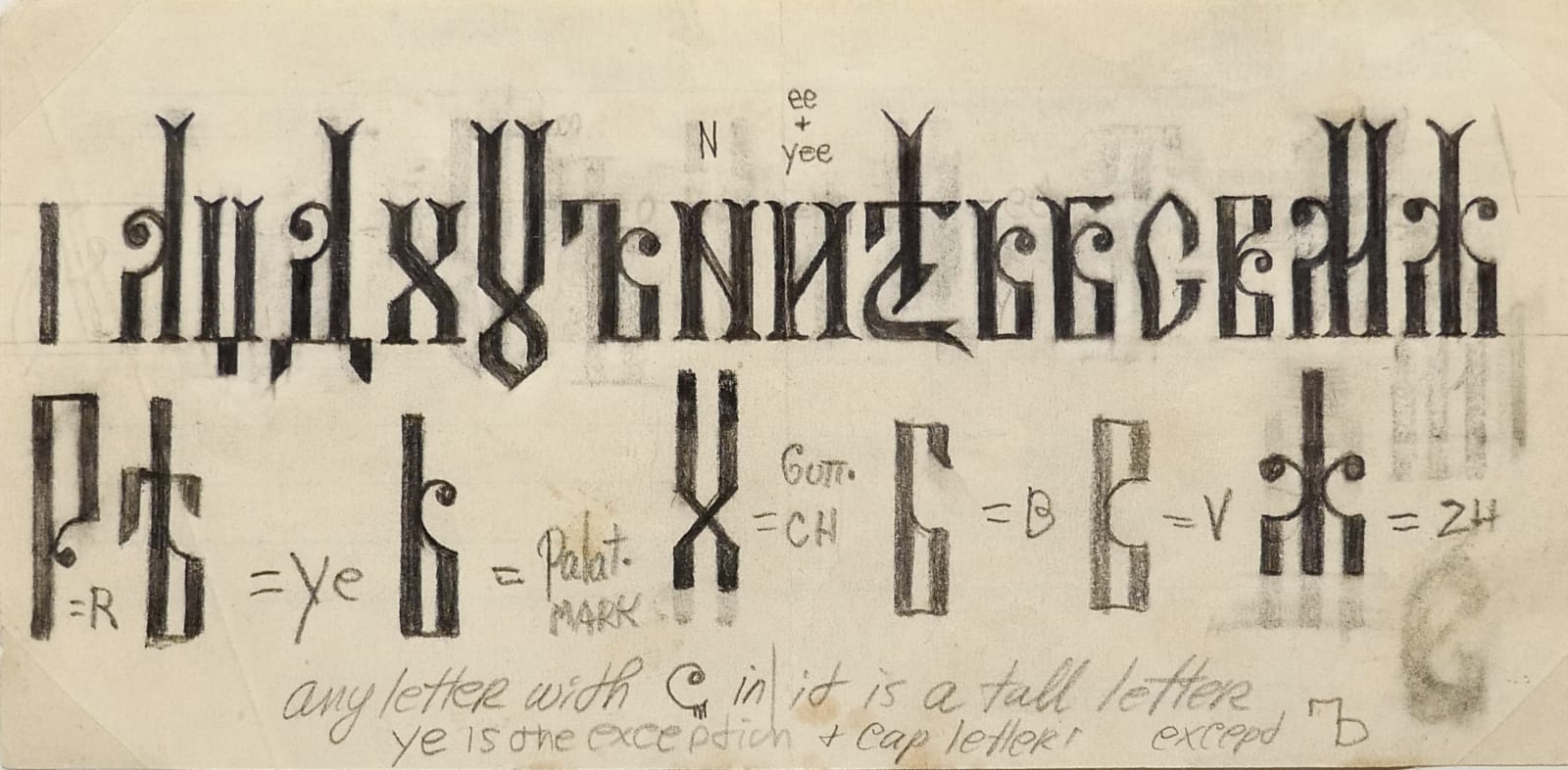 Any letter with C in it is a tall letter (calligraphy) 1970s Pencil on sketch paper 3 1/2 x 7 in (RK 119) $2,000