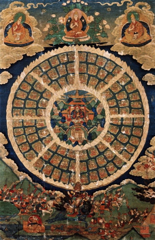 Shambhala Mandala, circa 18th century, color on silk thangka 香巴拉(淨土),18世紀,彩色唐卡