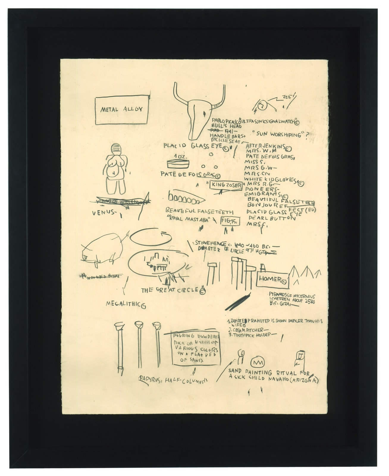 Jean-Michel Basquiat Untitled (Picasso), 1984 Graphite on Paper 76.2 x 57.1 cm