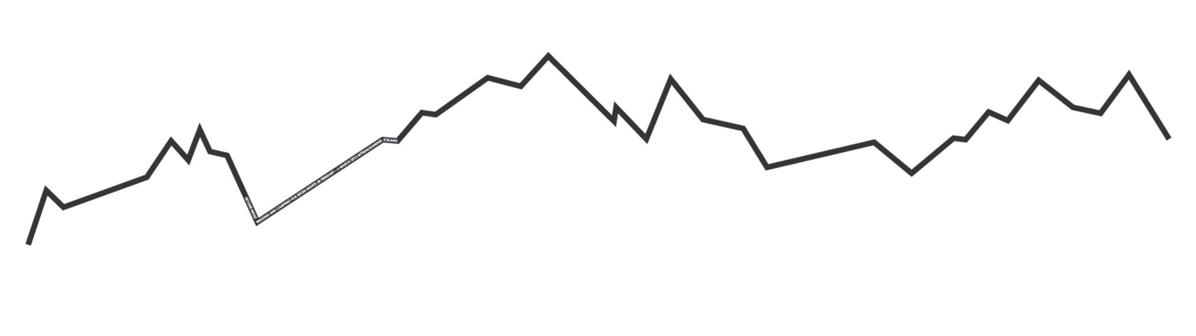 "<span class=""link fancybox-details-link""><a href=""/exhibitions/131/works/artworks9243/"">View Detail Page</a></span><div class=""artist""><strong>HAMISH FULTON</strong></div><div class=""title""><em>Skyline Ridge</em>, 2013</div><div class=""medium"">wallwork</div><div class=""dimensions"">size variable</div>"