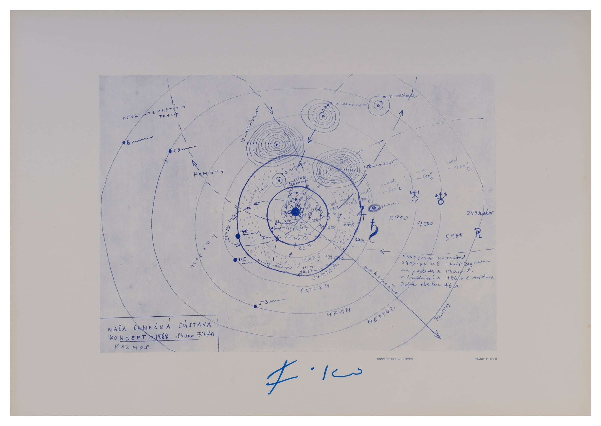 "<span class=""link fancybox-details-link""><a href=""/artists/126-stano-filko/works/10284-stano-filko-concept-cosmos.-manual-for-constructing-our-solar-system-1968/"">View Detail Page</a></span><div class=""artist""><span class=""artist""><strong>STANO FILKO</strong></span></div>