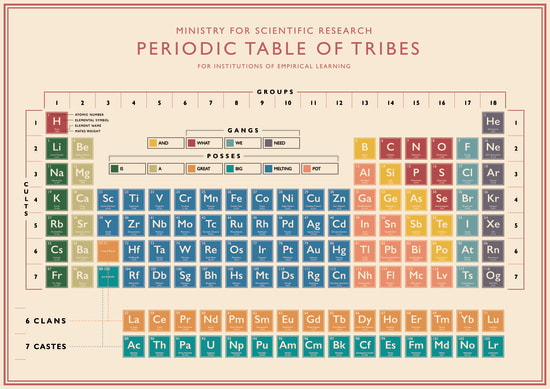 Liza Campbell, Periodic Elements of Tribes, 2019