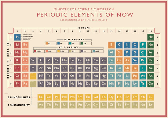 Liza Campbell, Periodic Elements of Now, 2019