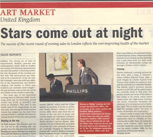 Art Market: United Kingdom