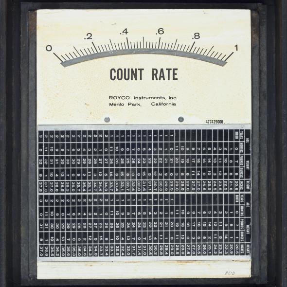Randall Reid, Count Rate