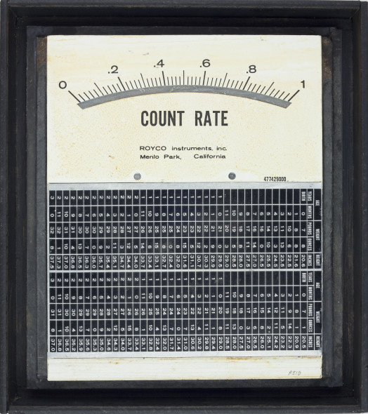 Randall Reid, Count Rate