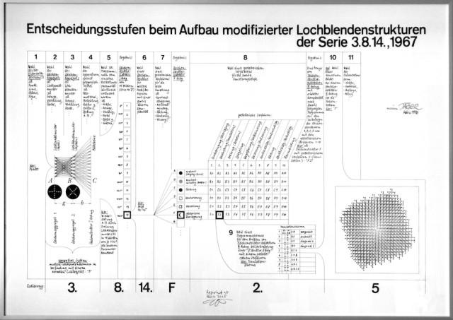 Entscheidungsstufen beim Aufbau modifizierter Lochblendenstrukturen der Serie 3.8.14, 1967, 1976 / 2015