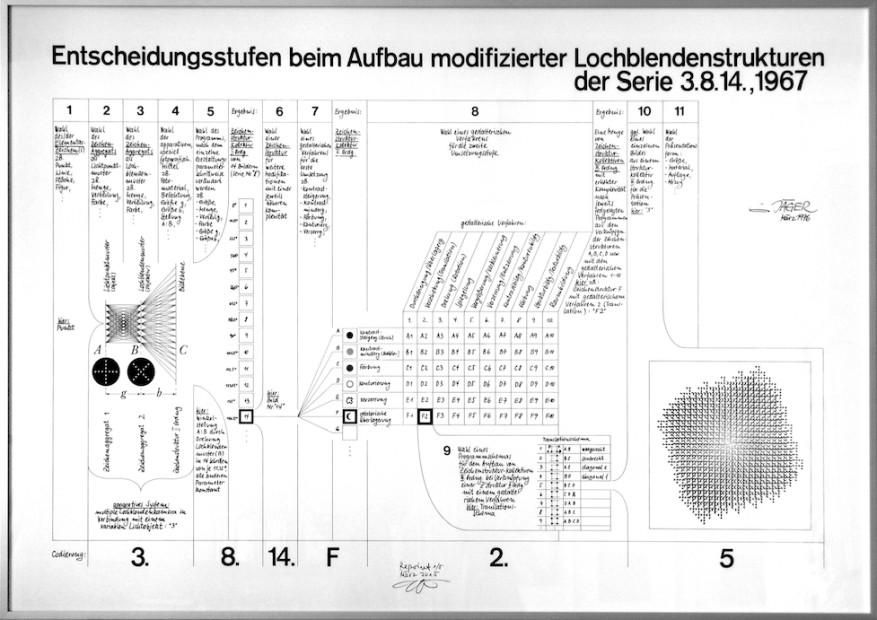 Gottfried Jäger, Entscheidungsstufen beim Aufbau modifizierter Lochblendenstrukturen der Serie 3.8.14, 1967, 1976 / 2015